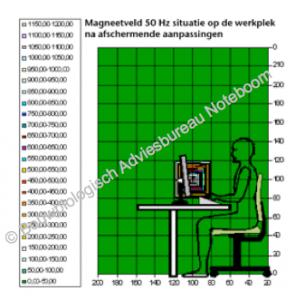 werkplekstraling-295x300 voorbeeld na aanpassing